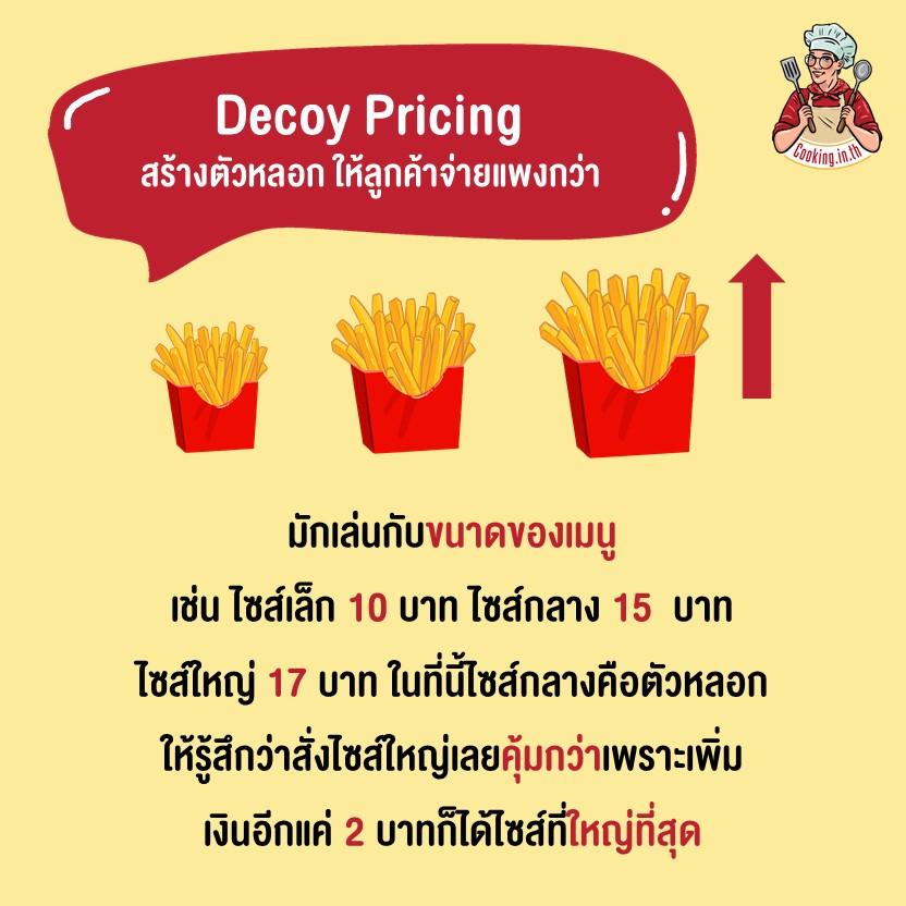 Decoy Pricingสร้างตัวหลอก ให้ลูกค้าจ่ายแพงกว่า